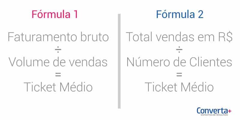 formulas calculo do ticket medio de vendas