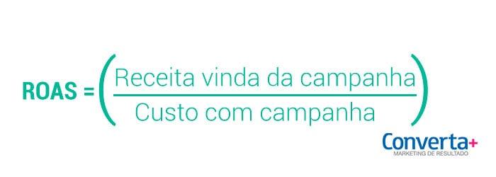 Formula do ROAS, utilizada para saber o retorno exato de um investimento em campanha, como por exemplo para aumentar acessos ao site.