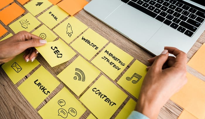 Desempenho Das Estrategias De Inbound Marketing B2b
