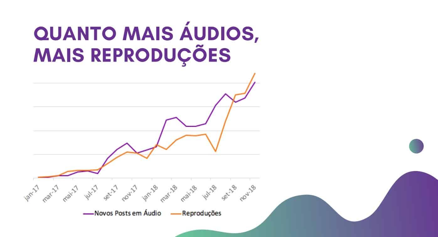 09 Audiomarketing Rd Summit 2019